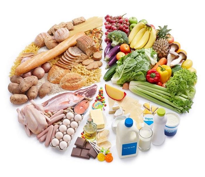 Chế độ đầy đủ chất dinh dưỡng